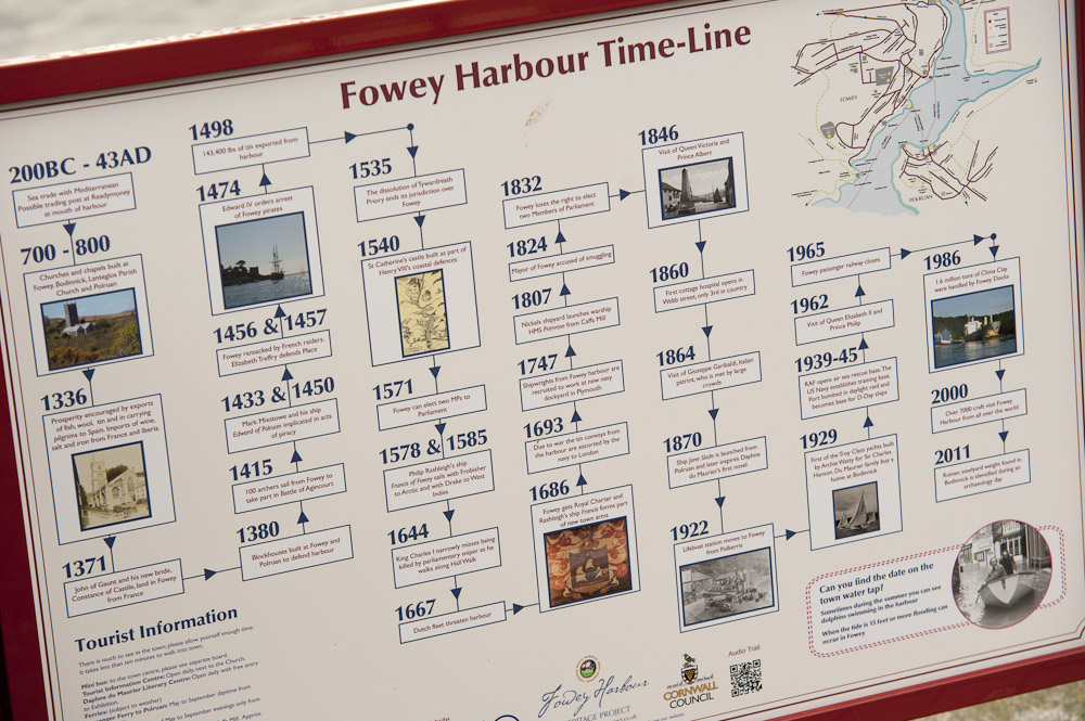 Fowey harbour timeline